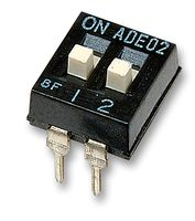 ADE0204