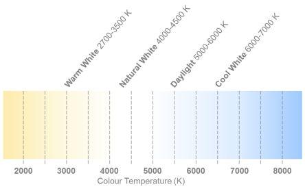 XTEAWT-00-0000-000000GF4