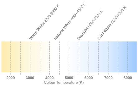XTEAWT-00-0000-00000LBE7