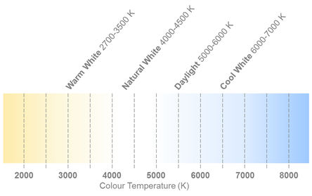 XTEAWT-00-0000-00000LCE7